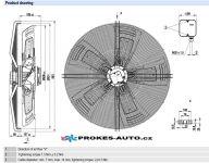 EBM PAPST Ventilátory, motory